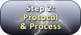 protocol-and-processing